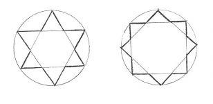 Cuadratura del círculo (esquema)